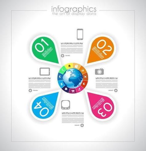Infografik-Design für Produktranking