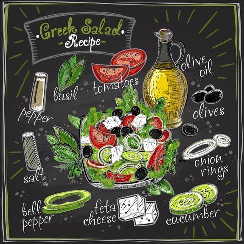 Tableau de recettes de salades grecques, menu de salades avec des ingrédients
