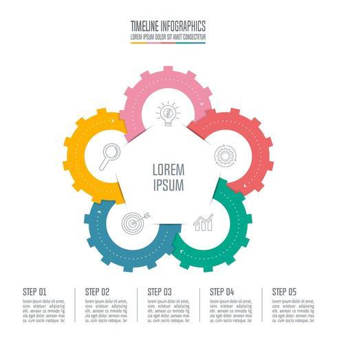 concetto di business design infografico con 5 opzioni.