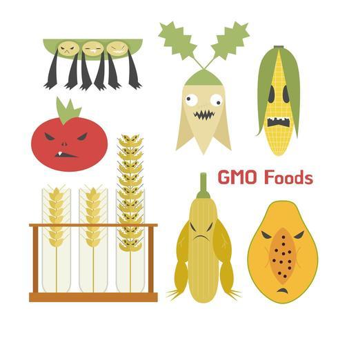 Växter som är dåliga för genteknik.