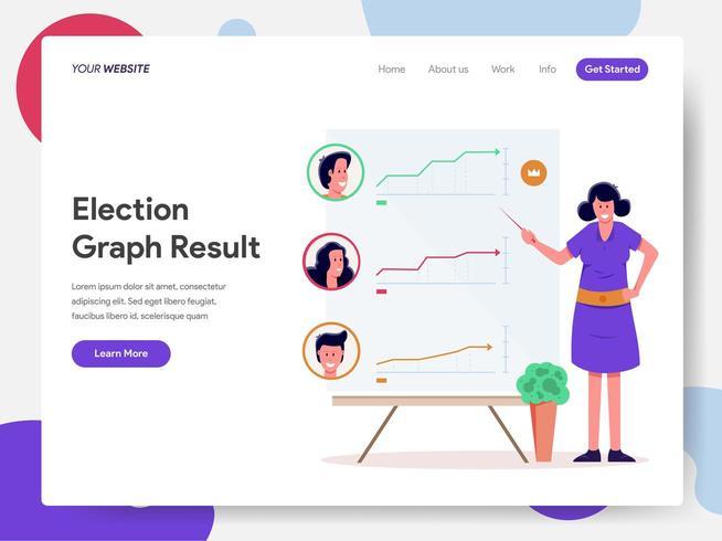Plantilla de página de aterrizaje de resultados del gráfico electoral vector