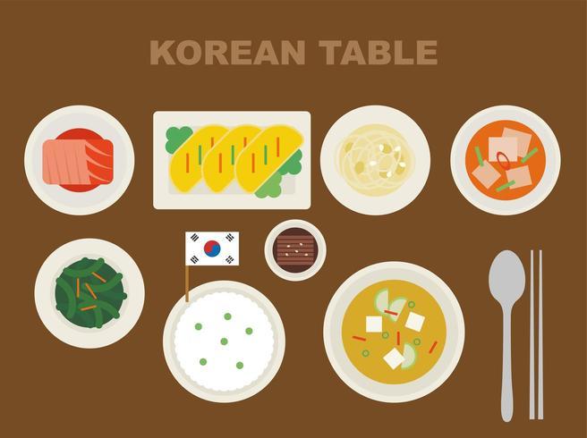 Cibo coreano sul tavolo vettore