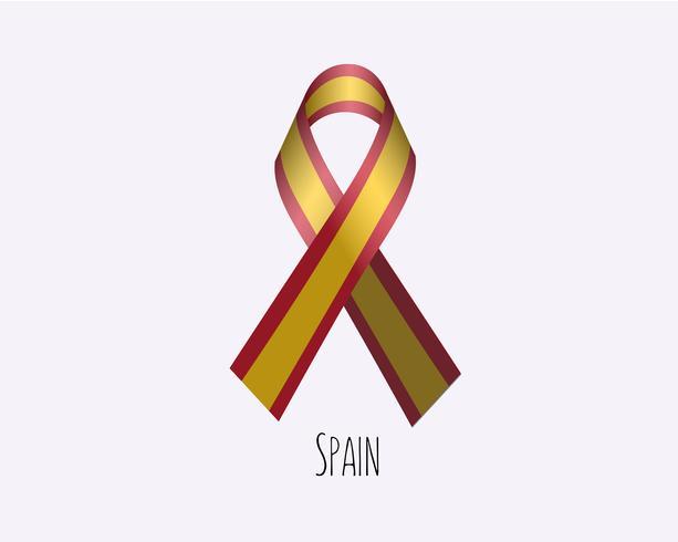 Sörja Spanien band