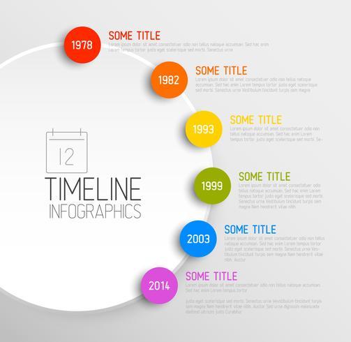Cronologia circolare Cronologia Infografica