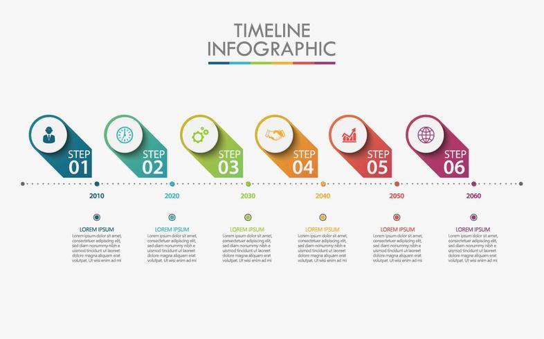 Modello di business moderno timeline infografica