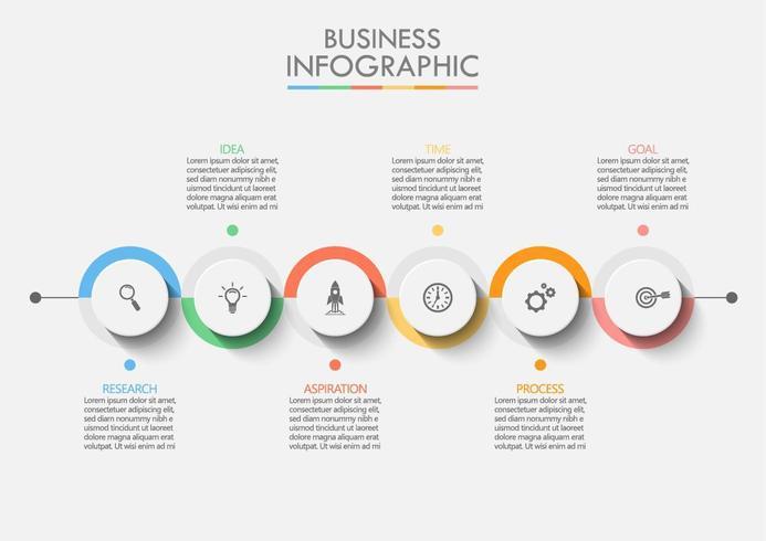 Modello di business road map infografica