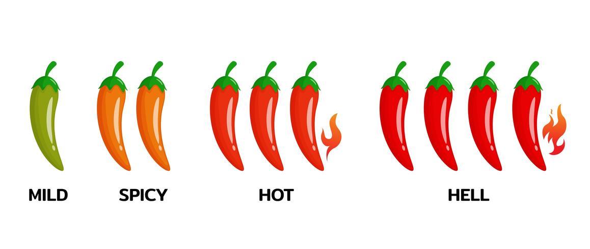 Würziger Anteil an roter Paprika