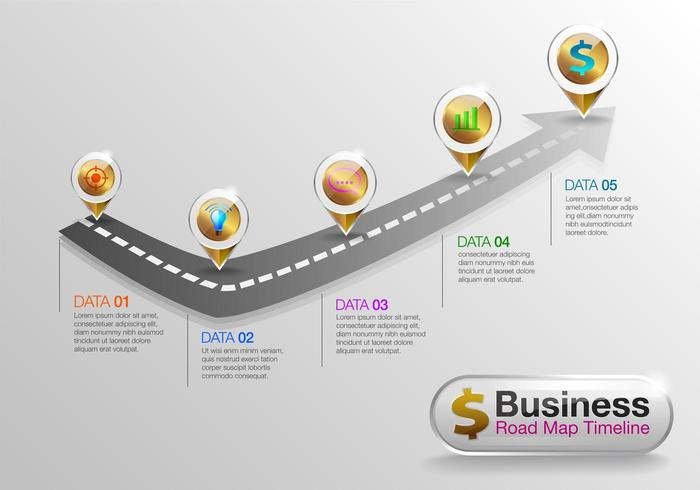 infografía Business roadmap timeline