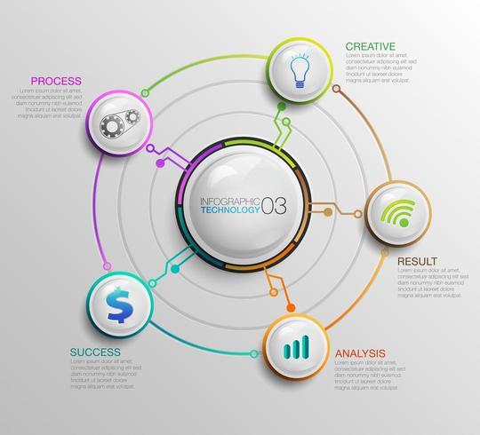Infografica circolare con icone di tecnologia aziendale