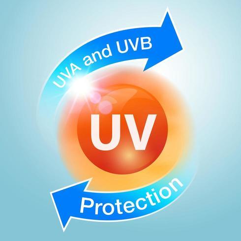 Symbol für UVA- und UV-Schutz