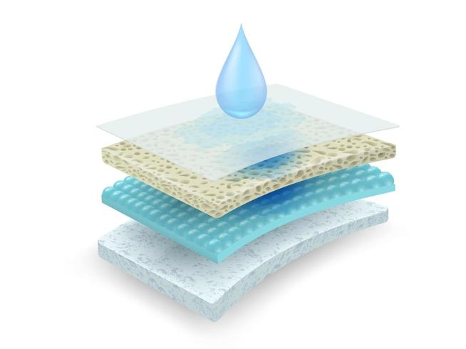 Close up of absorbent fabric layers with moisture droplet  vector
