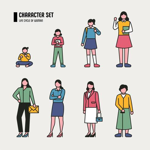 Growth stage character set vector