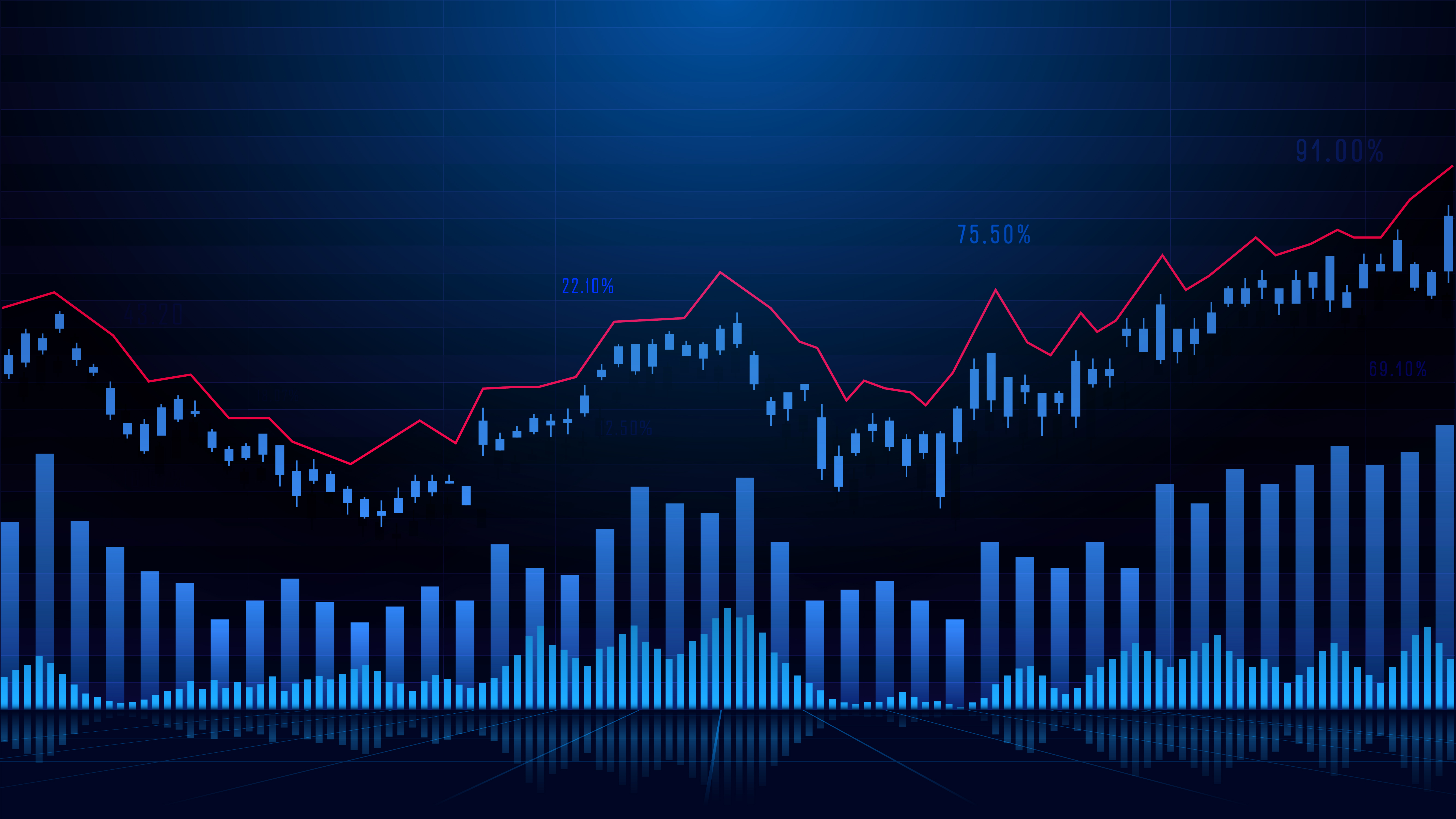 Purple Trading: The World's Leading Forex Broker | Online Forex Trading