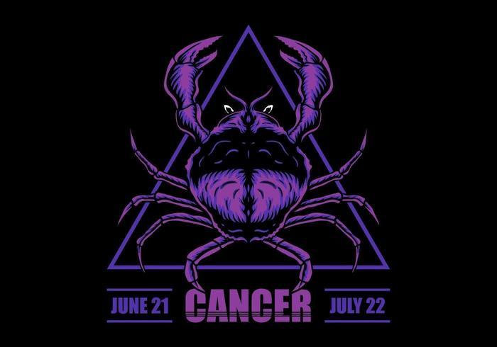 Signe zodiacal du cancer vecteur