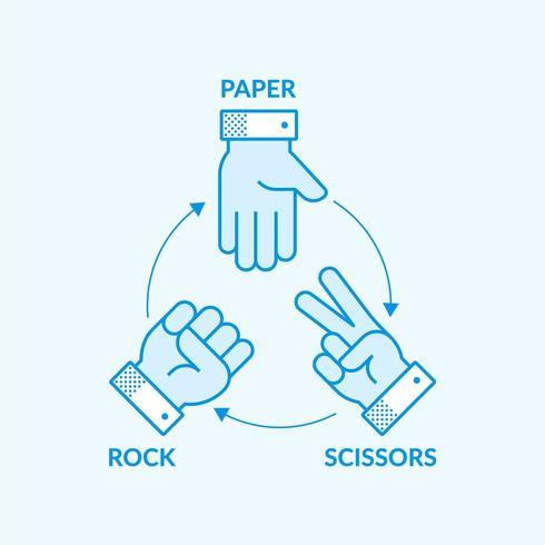 Illustrazione di vettore di forbici della carta della roccia