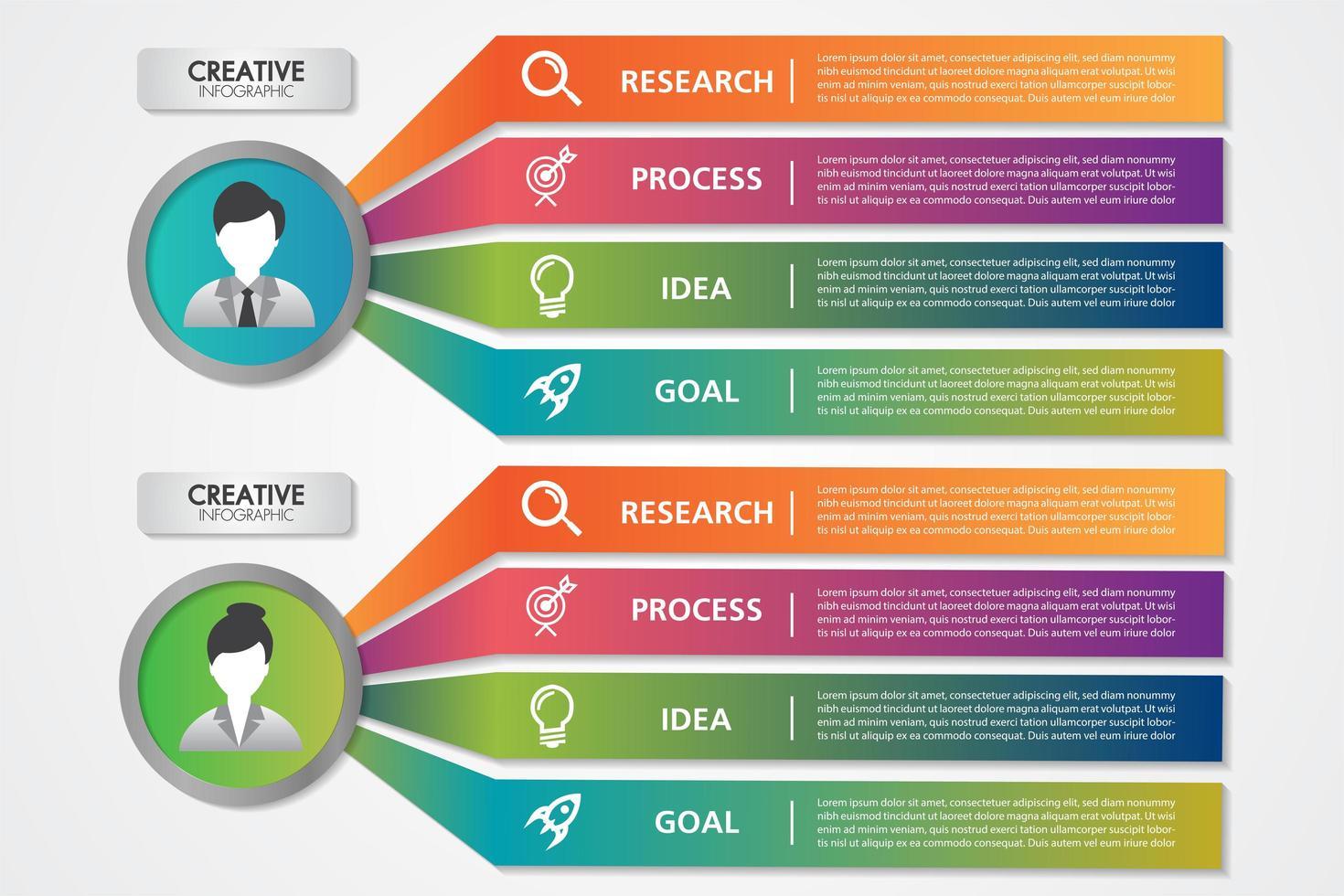 Infografía de proceso empresarial iconos de mujer y hombre con 4 pasos vector