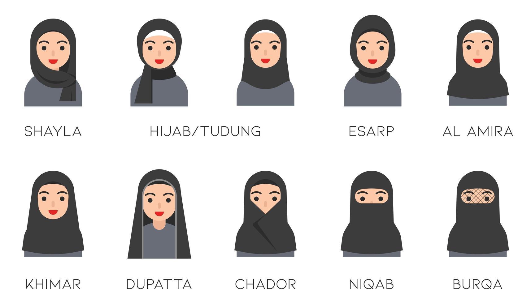 Avatar de mujeres musulmanas con ropa islámica negra vector