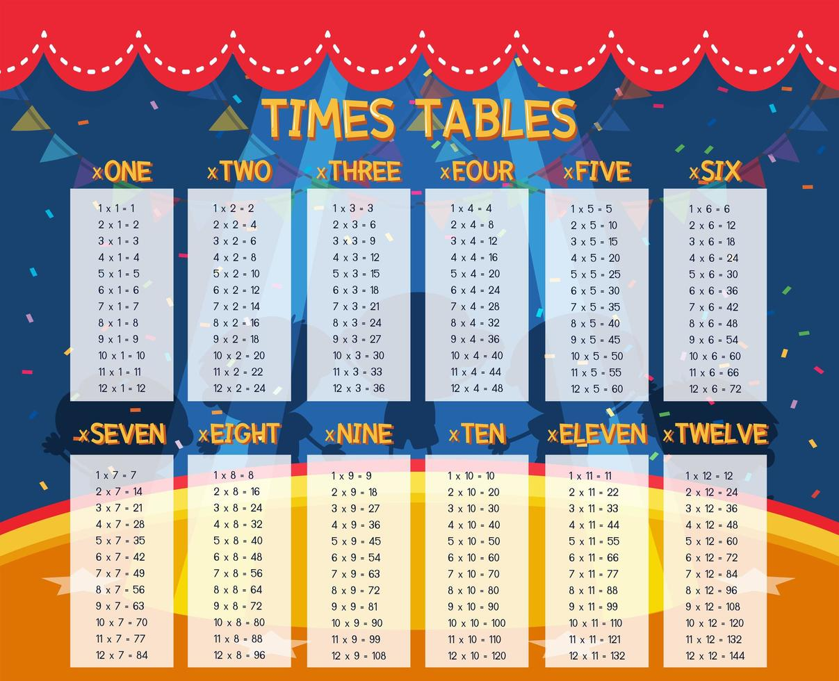A Math Times Tables  vector