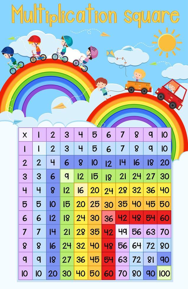 Vermenigvuldiging vierkante poster met kinderen en regenboog vector