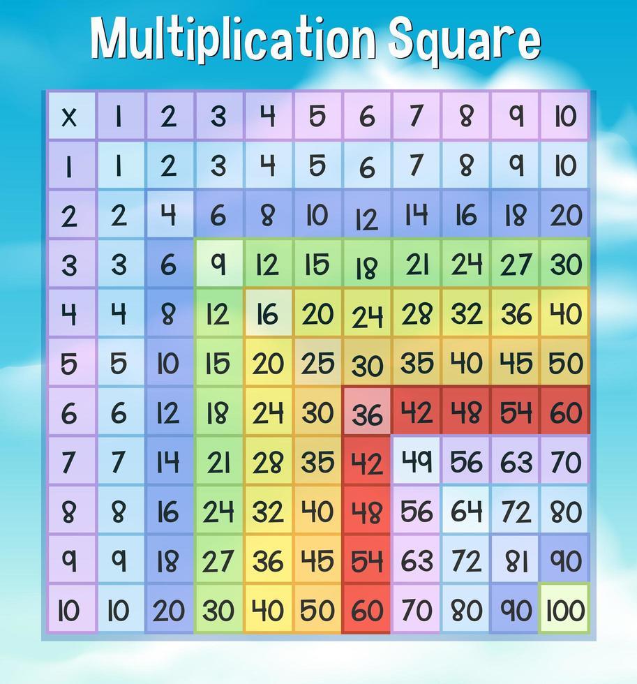 Rainbow Math Multiplikation Square vektor