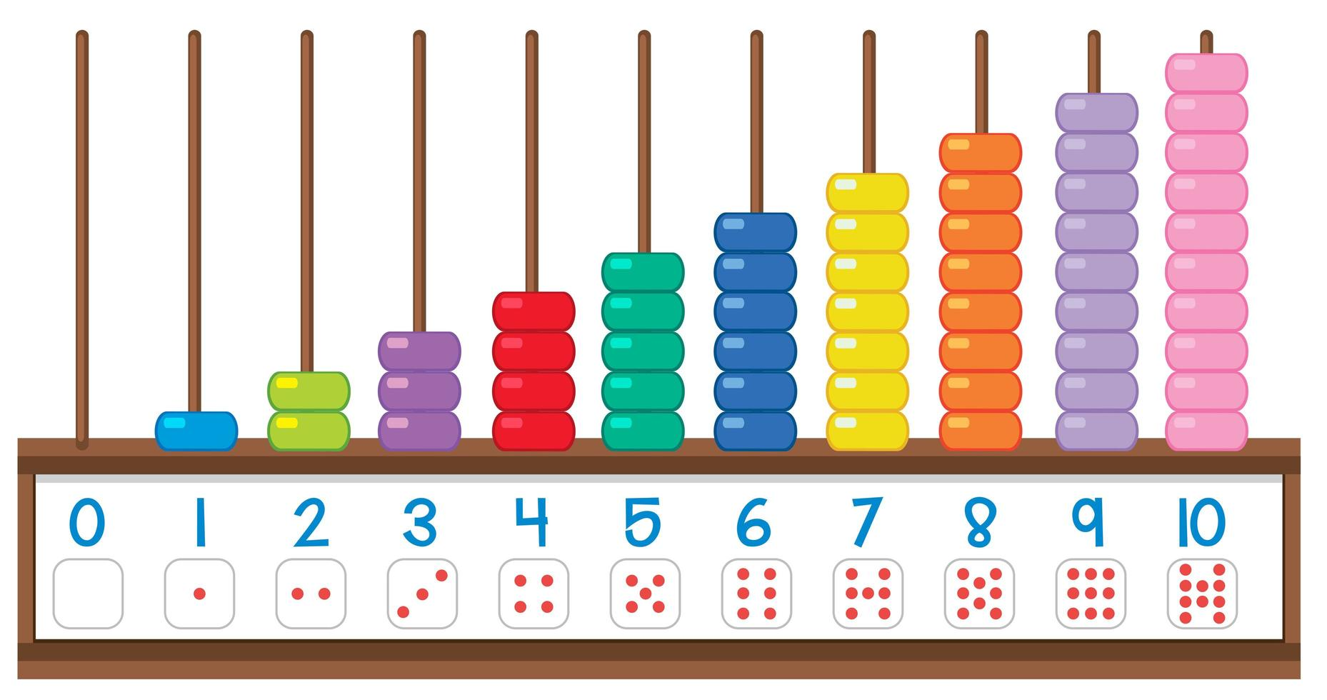 Abacus showing different number vector
