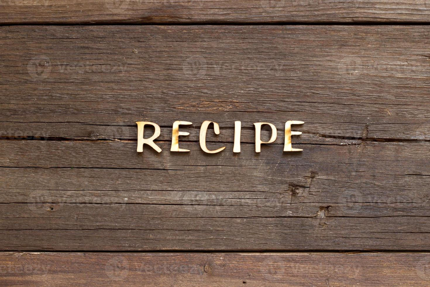 Recipes word photo