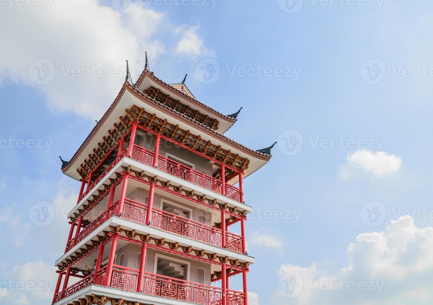 China Tower photo