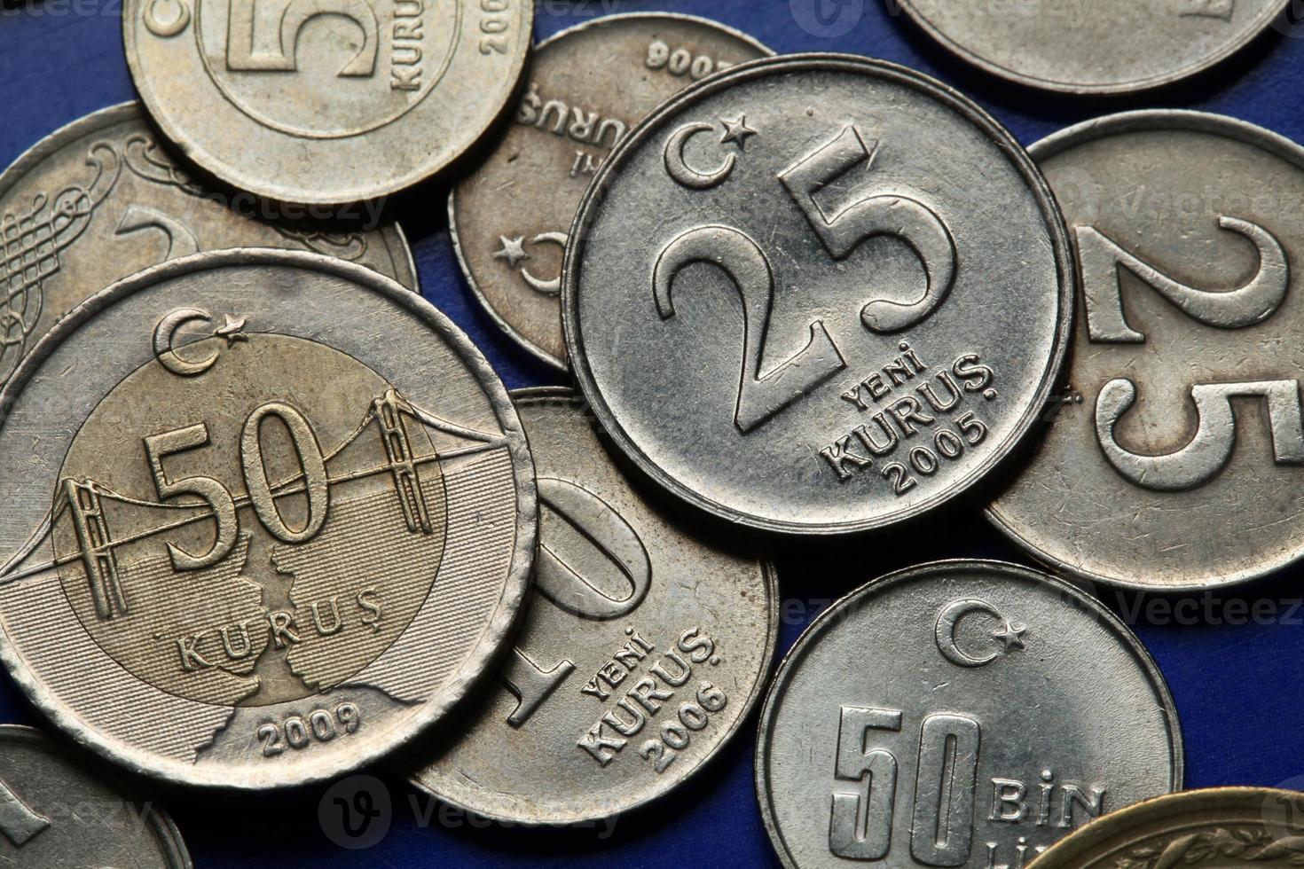 Coins of Turkey photo