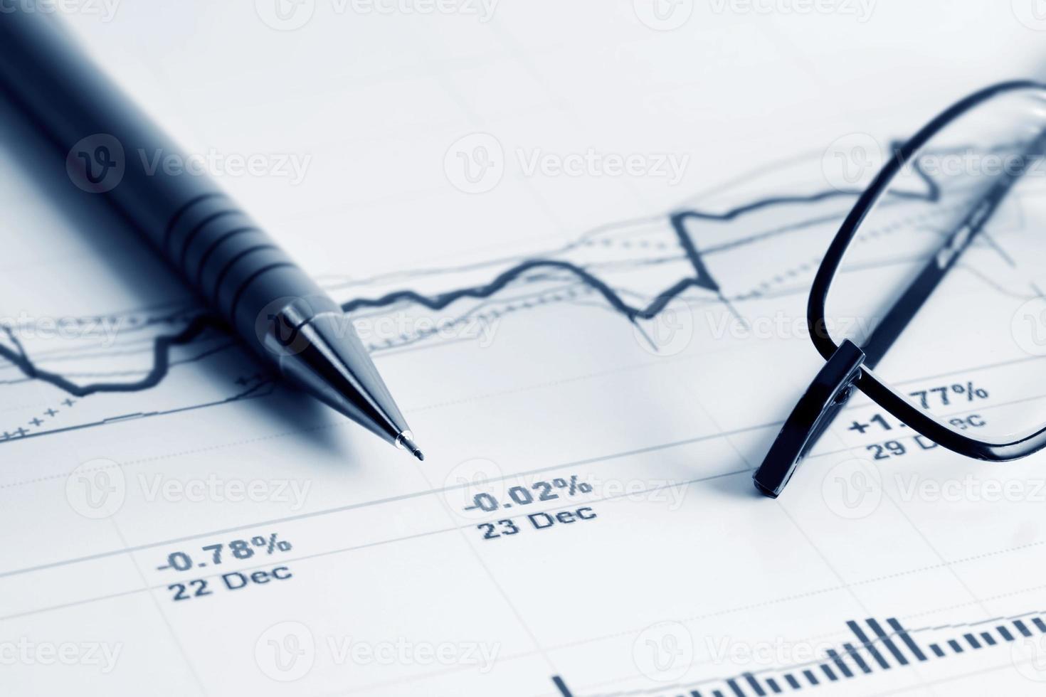 análisis de gráficos financieros foto