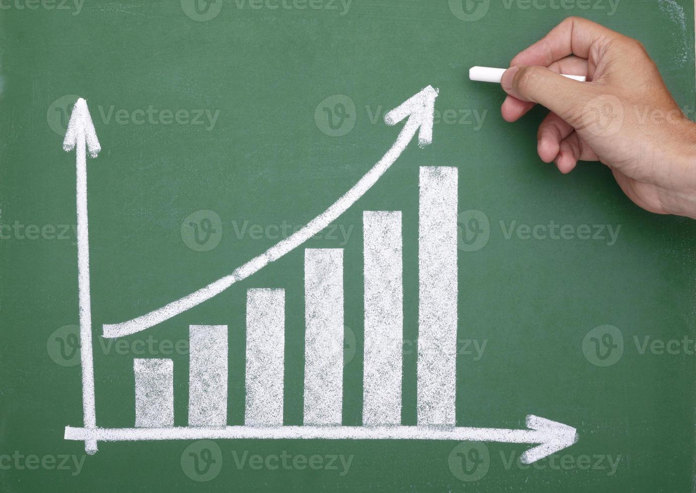 gráfico de negocios financieros en economía de pizarra foto