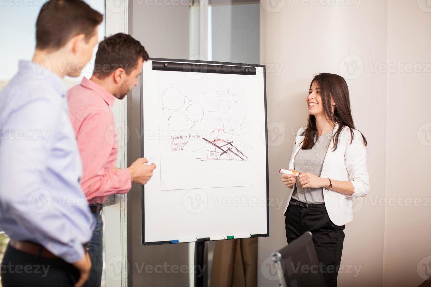 présenter des idées sur un flipboard photo