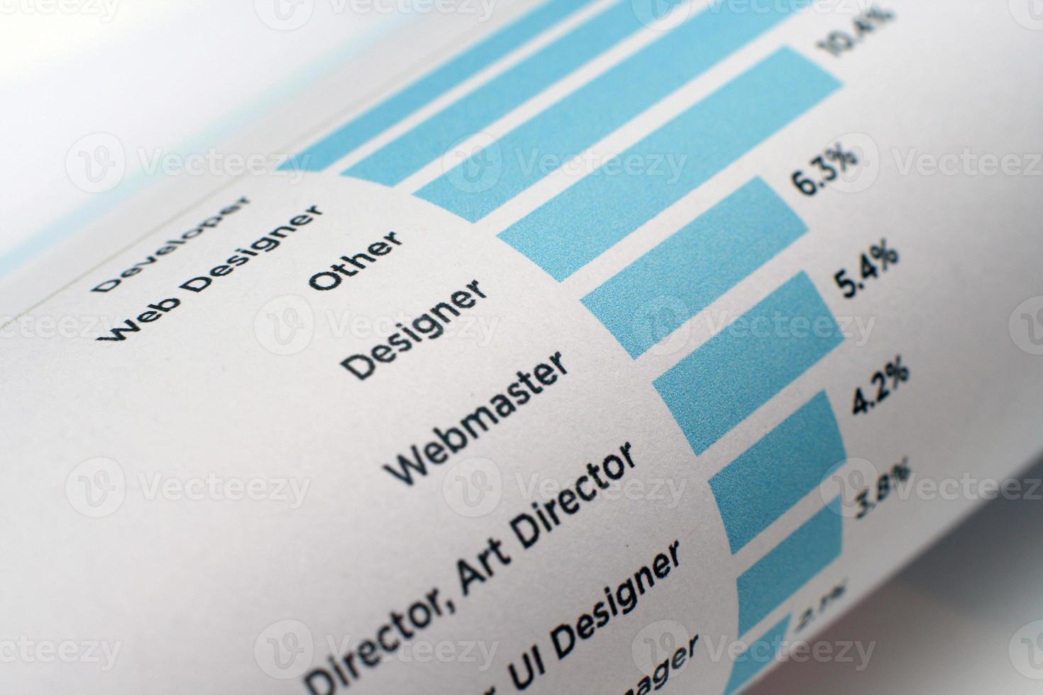 Web professions photo