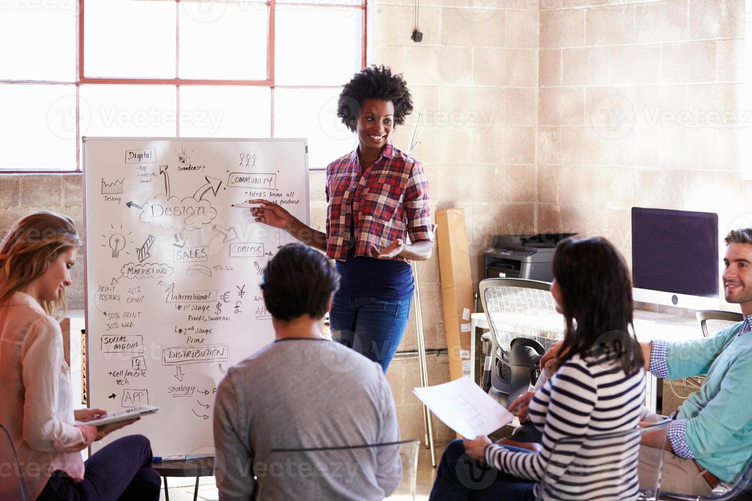 Grupo de diseñadores con sesión de lluvia de ideas en la oficina foto
