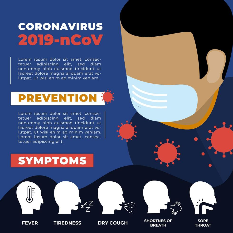 COVID-19 Educational Flyer with Prevention and Symptoms vector