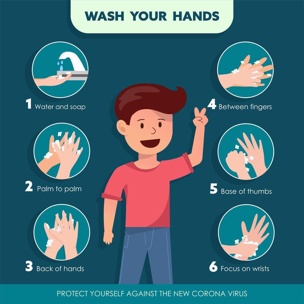 poster con ragazzo che mostra come lavarsi le mani vettore