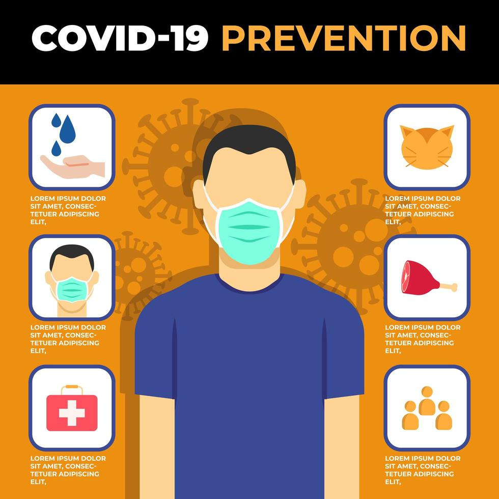 Coronavirus Prevention Poster with Man and Icons vector