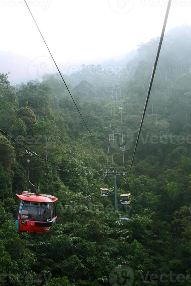 relaxing and scenic ride in cable car skyway photo