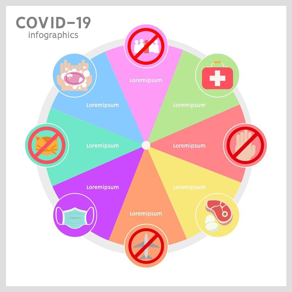 covid-19 infografica malattia da virus corona vettore