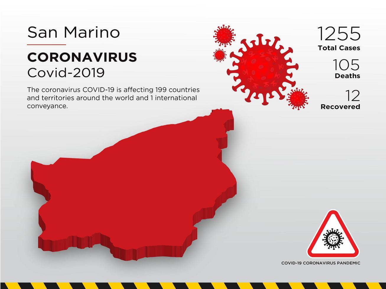 San Marino Affected Country Map of Coronavirus vector