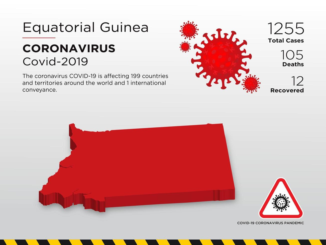 Equatorial Guinea Affected Country Map of Coronavirus vector