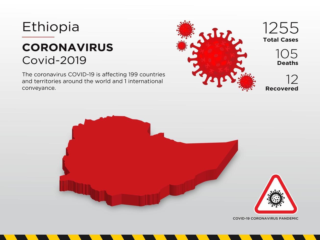 Mapa del país afectado por la propagación del coronavirus en Etiopía vector