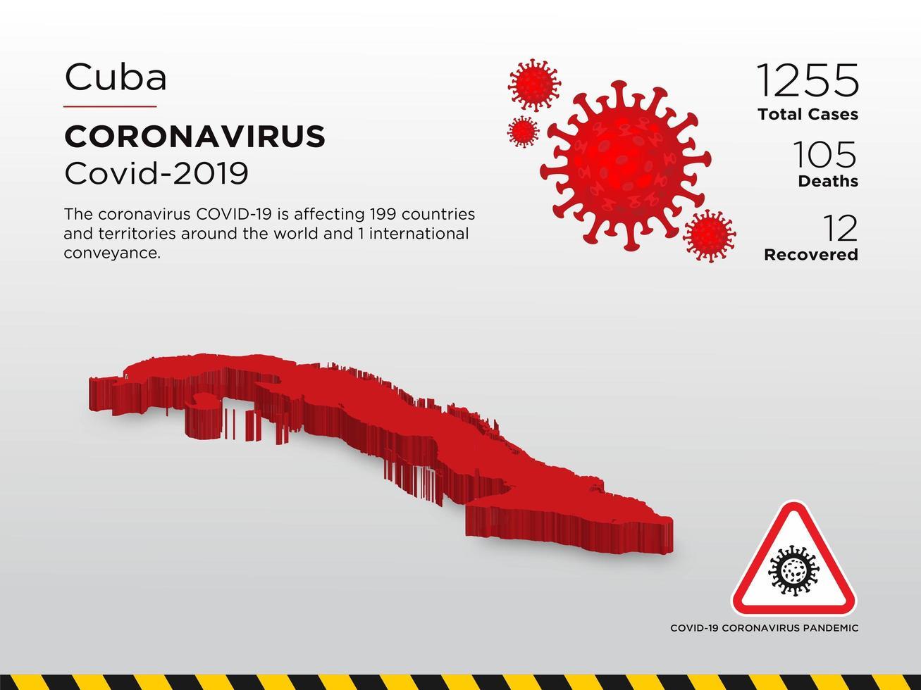 mapa del país afectado por coronavirus en cuba vector