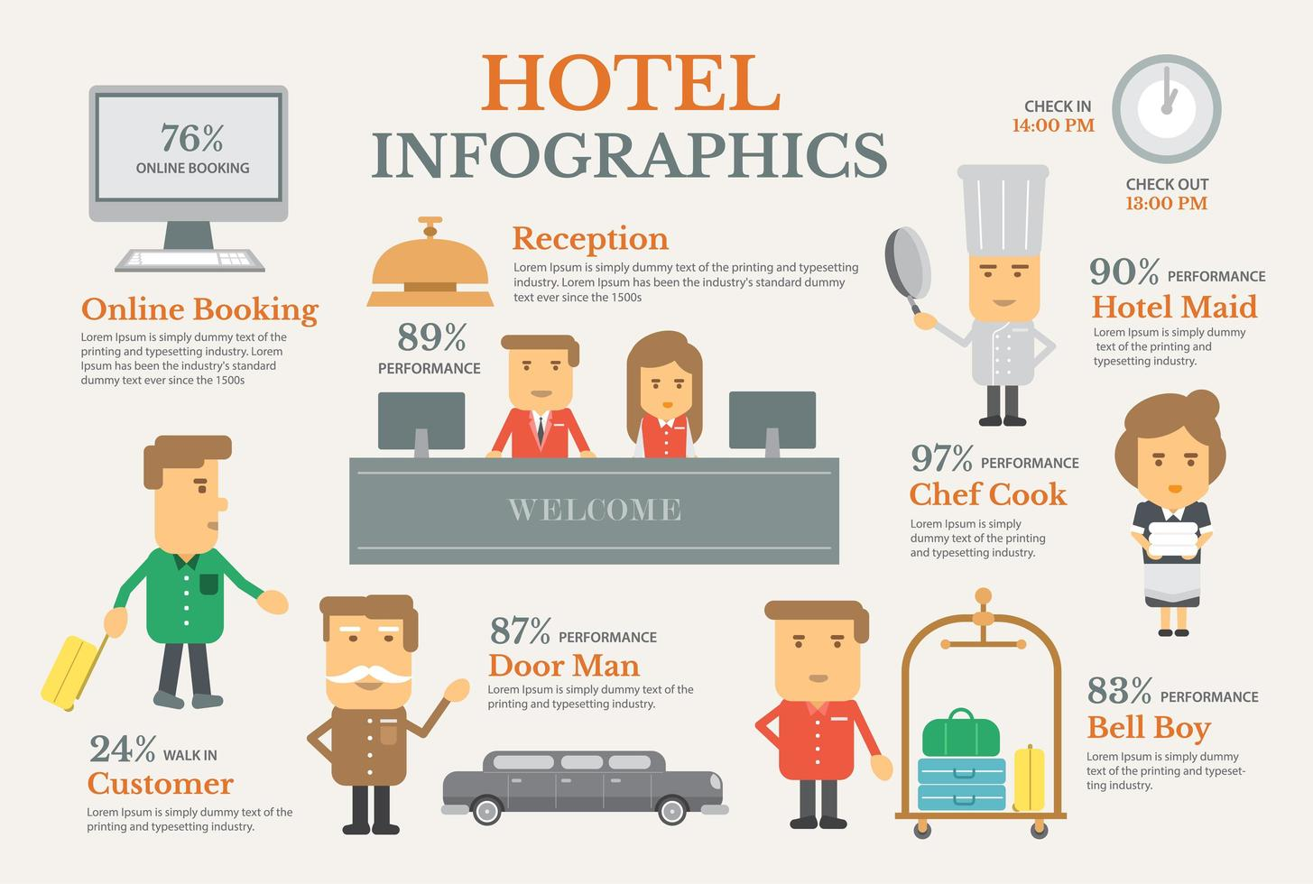 servicio de hotel infografía vector