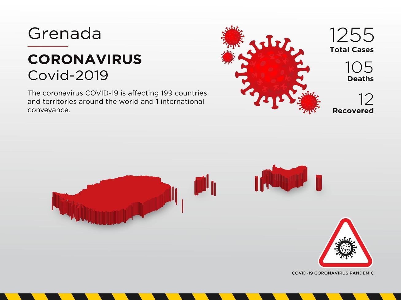 Grenada Affected Country Map of Coronavirus Spread vector