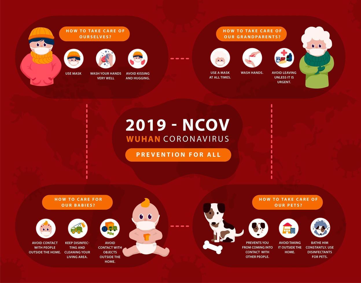rode minimale coronavirus infographic met karakters vector