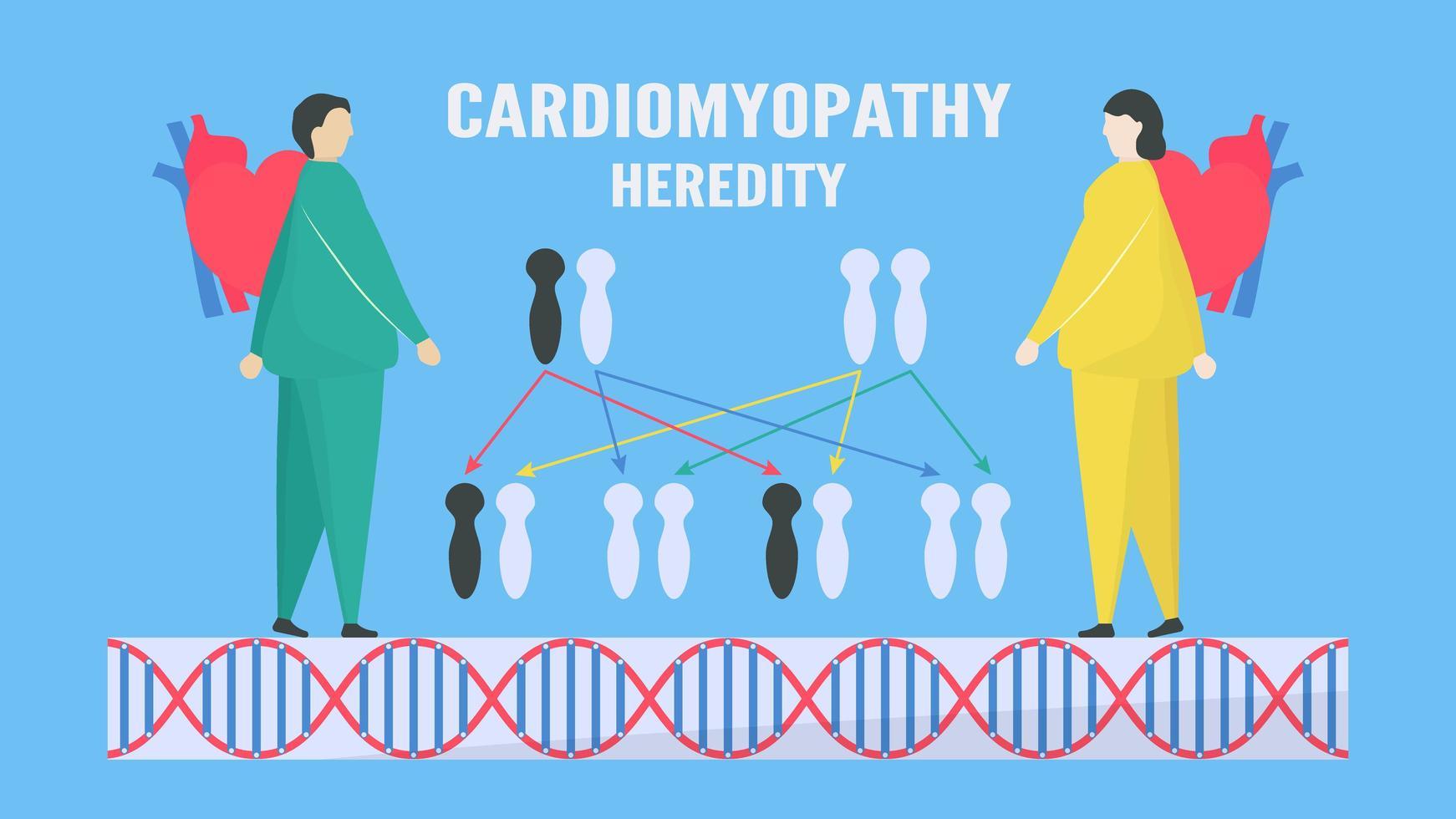 erfelijkheid cardiomyopathie concept vector