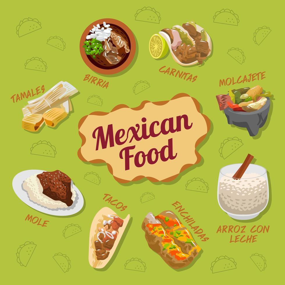 Mexicaans eten poster vector
