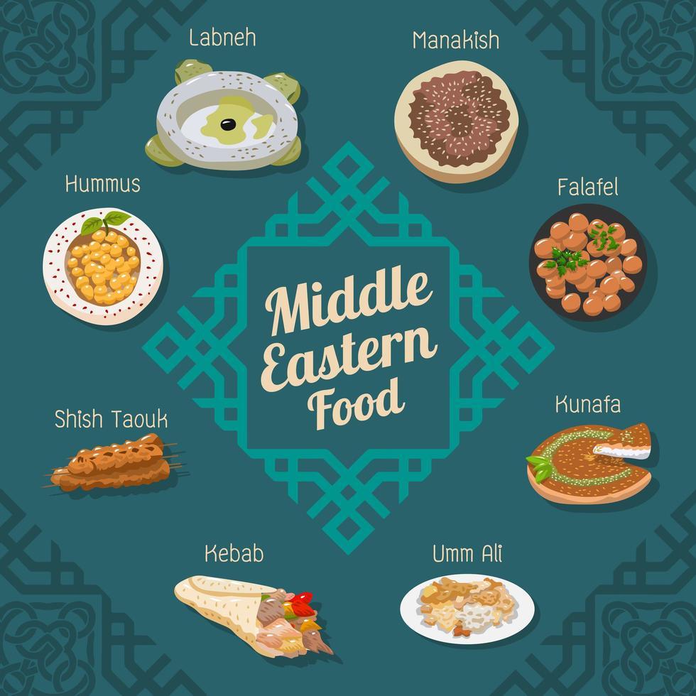 traditionele voedselaffiche uit het Midden-Oosten vector
