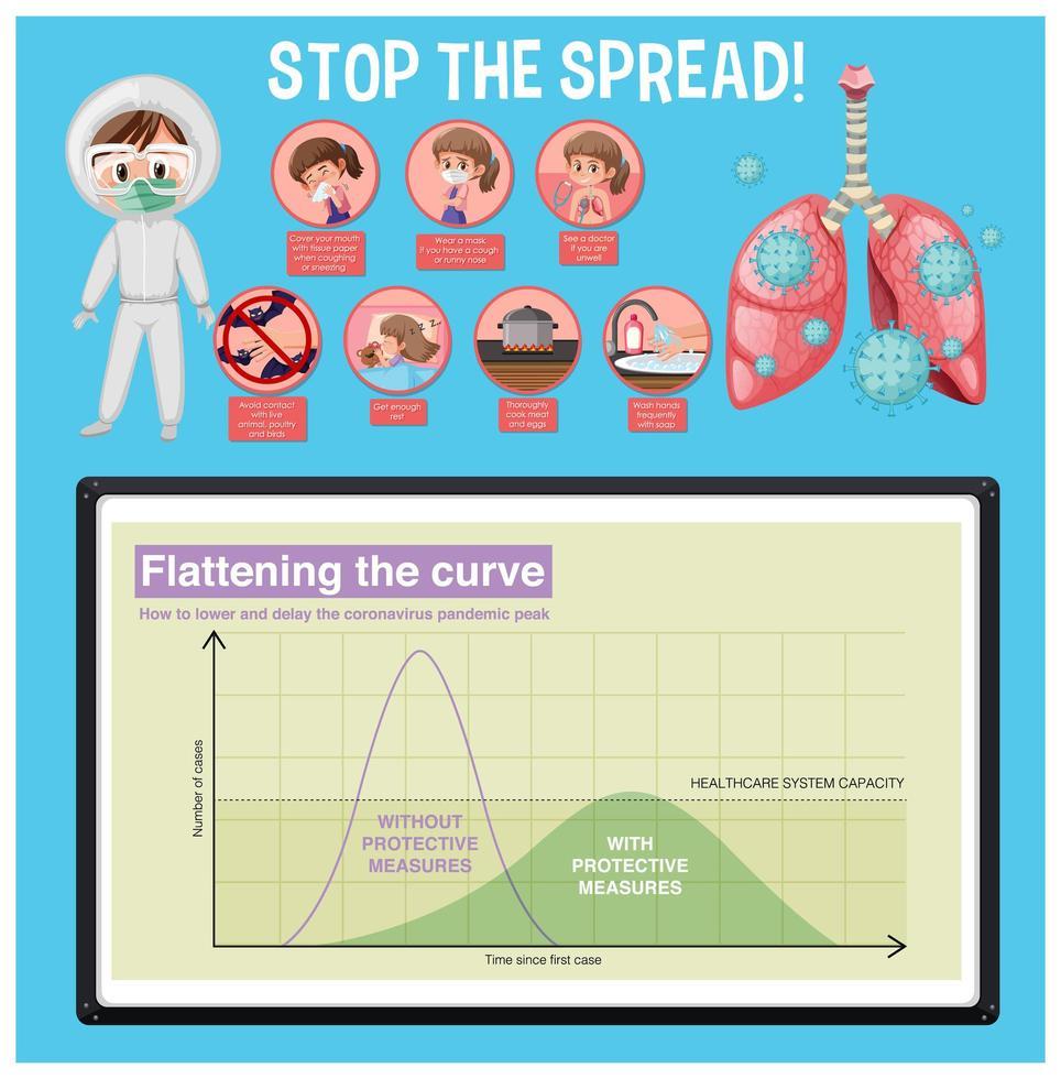 coronavírus parar os infográficos de propagação vetor