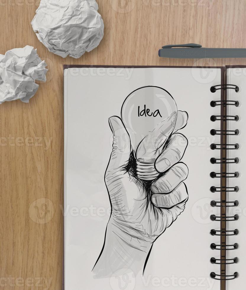 Hand drawn light bulb with IDEA word photo